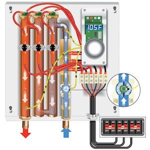energy efficient electric tankless water heater